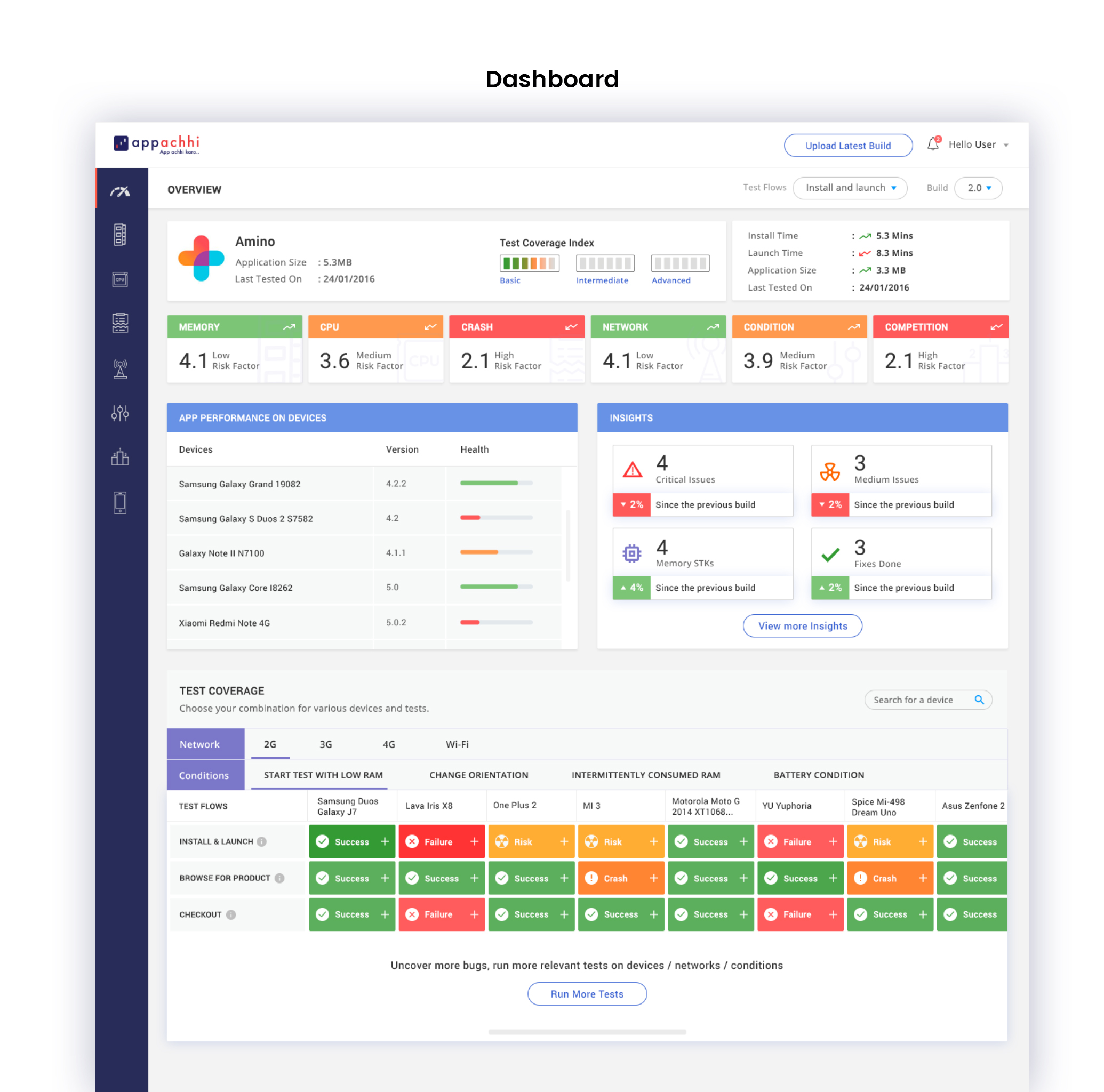 Appachi Automation Testing Dashboard