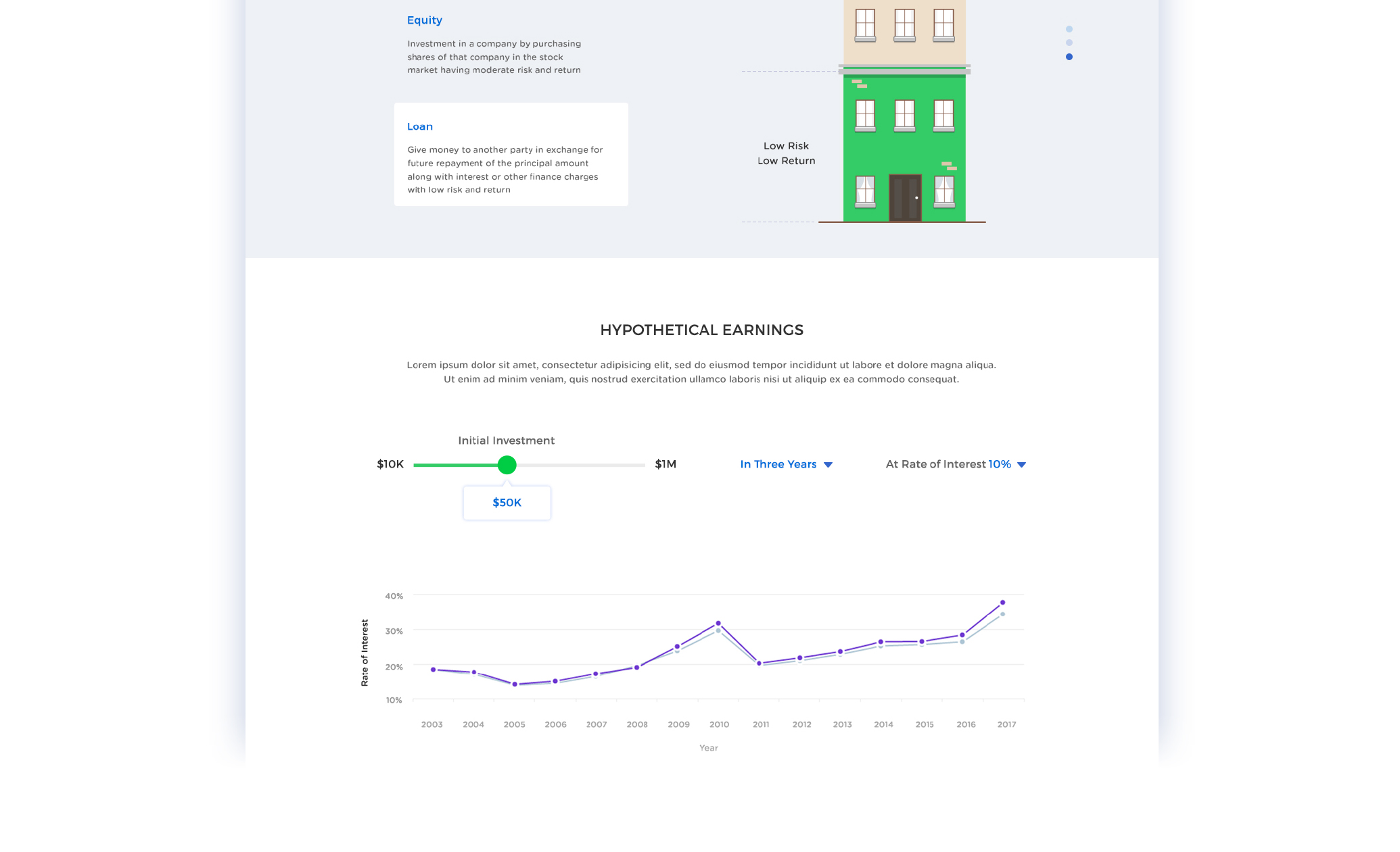 Real Estate Investing Platform - Screens