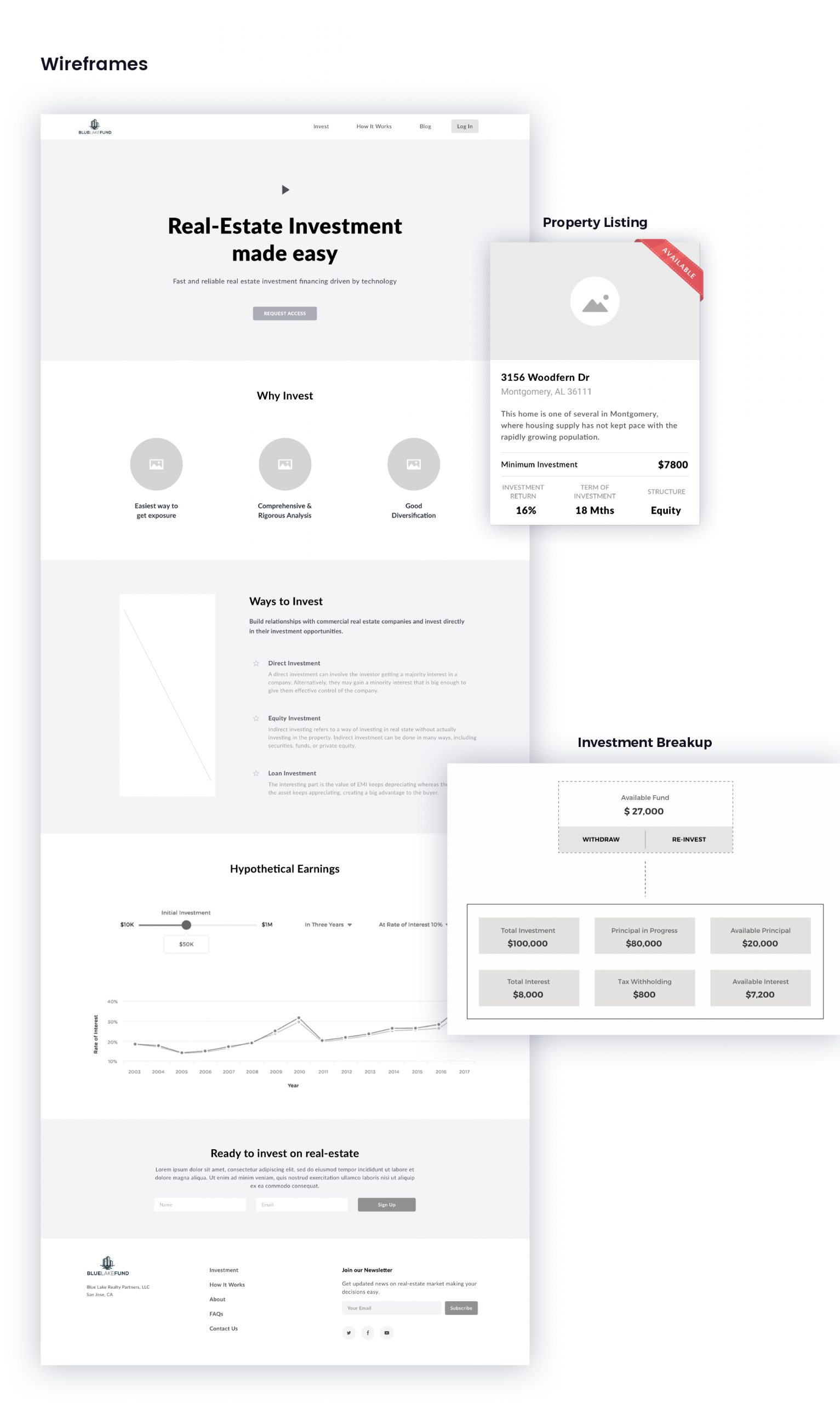 Real Estate Investing Platform - Wireframes