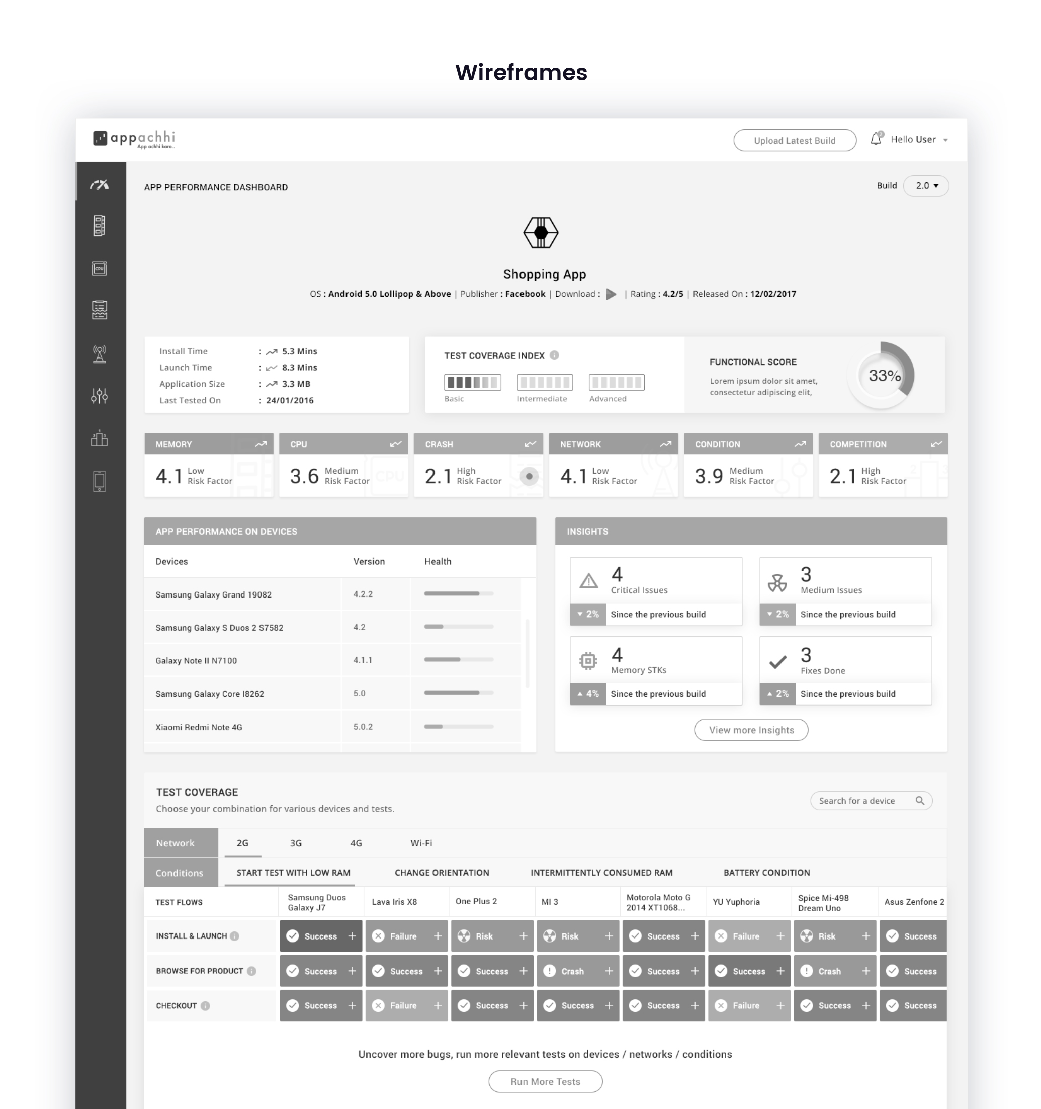 Appachi Automation Testing Wireframes